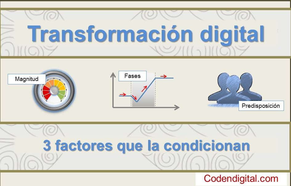 Factores que condicionan a la transformación digital