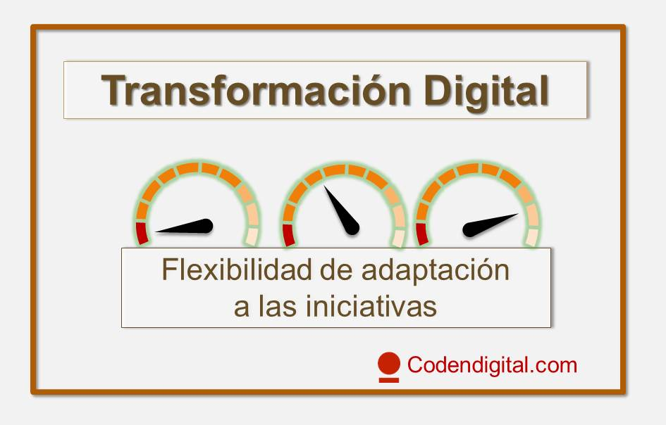 flexibilidad y transformación digital
